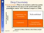 deep uncertainty