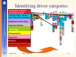 identifying driver categories