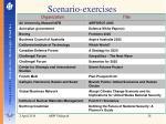 scenario exercises