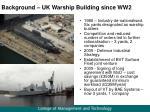 background uk warship building since ww24