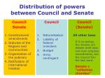 distribution of powers between council and senate