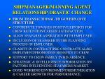 shipmanager manning agent relationship drastic change