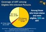 coverage of art among eligible hiv infected persons