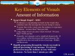key elements of visuals amount of information12