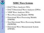 ndbc wave systems