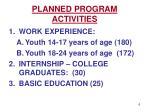 planned program activities