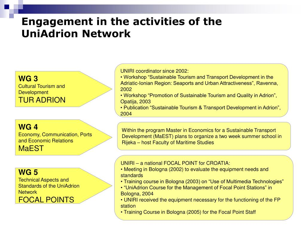 Engagement in the activities of the UniAdrion Network