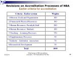 revisions on accreditation processes of nba earlier criteria for accreditation