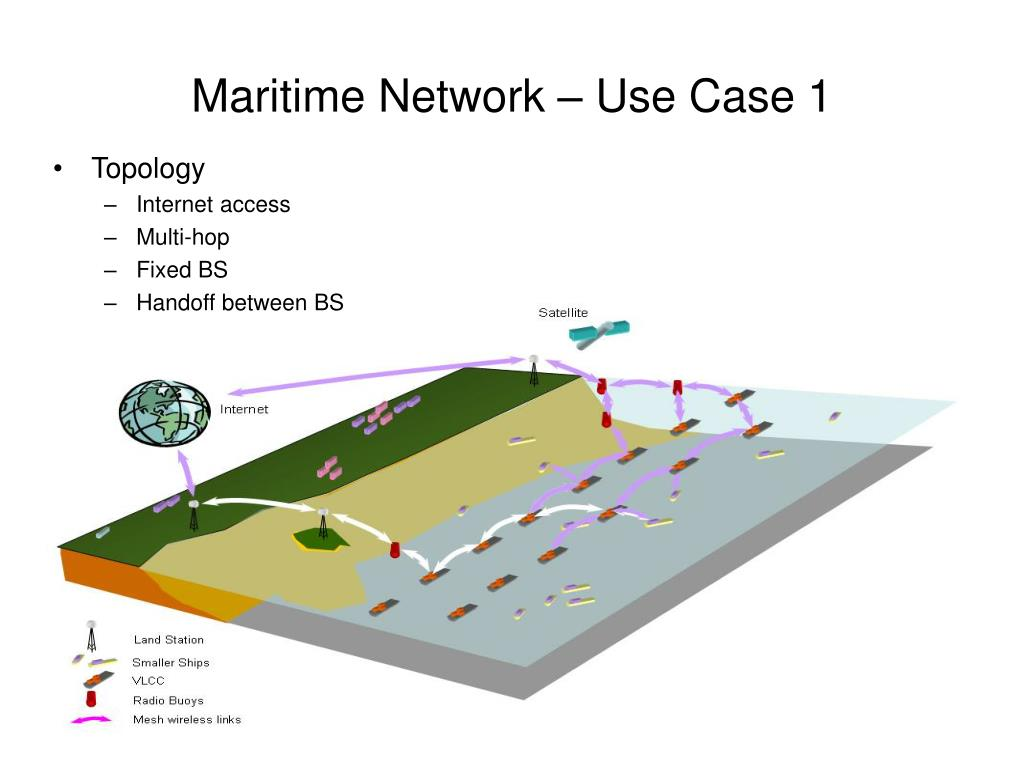 Maritime Network – Use Case 1