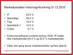 markedsandeler motorvognforsikring 31 12 2010