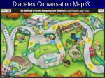 diabetes conversation map