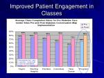 improved patient engagement in classes
