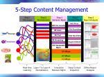 5 step content management23
