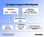 u s support program to iaea safeguards