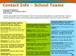 contact info school teams
