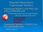 required observations experienced teachers