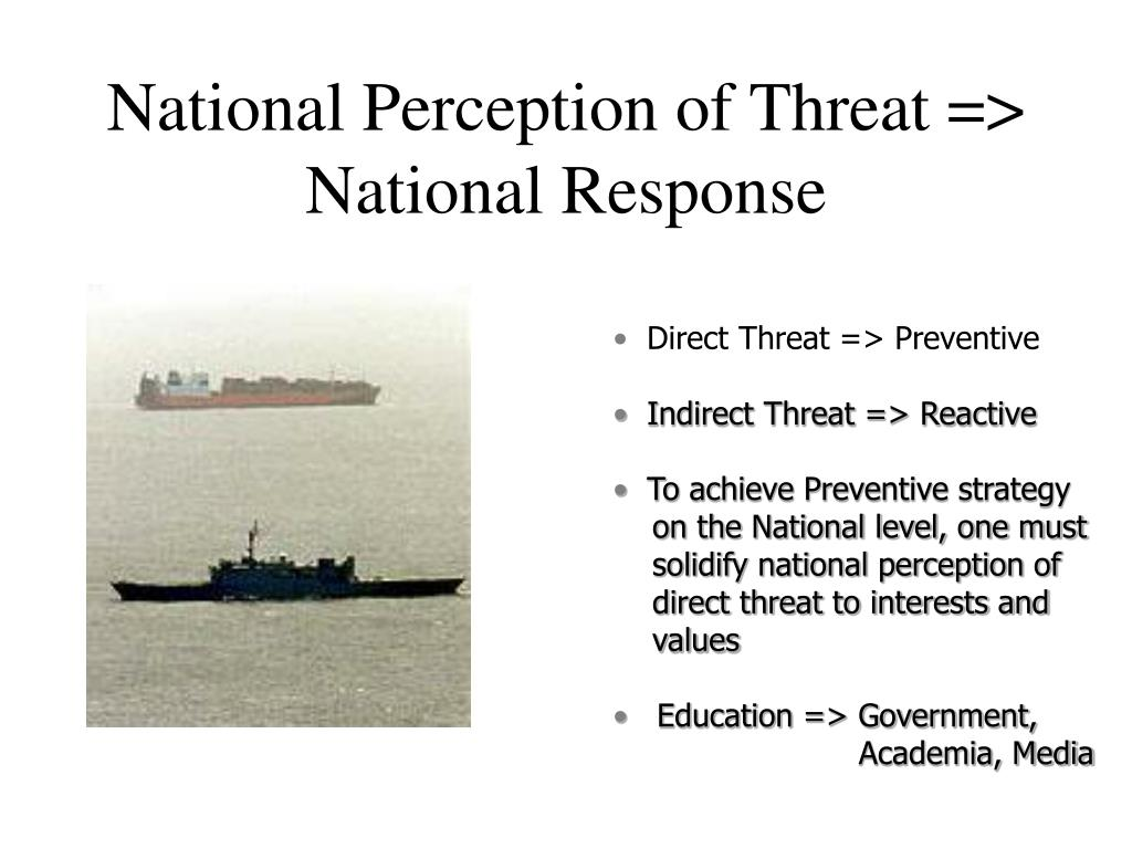 National Perception of Threat =>
