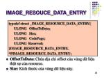 image resouce data entry
