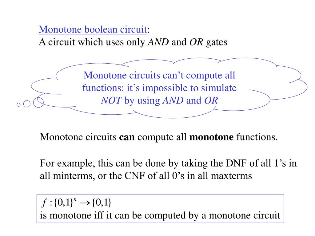 is monotone iff it can be computed by a monotone circuit