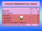 income statement by nature