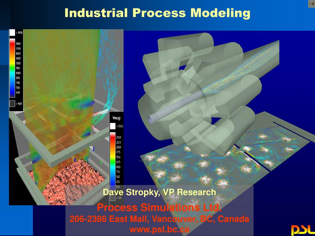 industrial process modeling l.