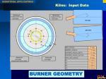 kilns input data28
