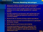 process modeling advantages