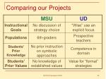 comparing our projects