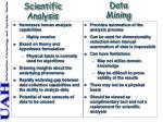 scientific analysis