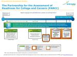 the partnership for the assessment of readiness for college and careers parcc