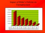impact of hitler s policies on unemployment