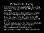 problems for theory