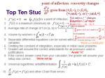 top ten student errors