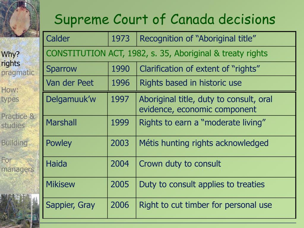 Supreme Court of Canada decisions