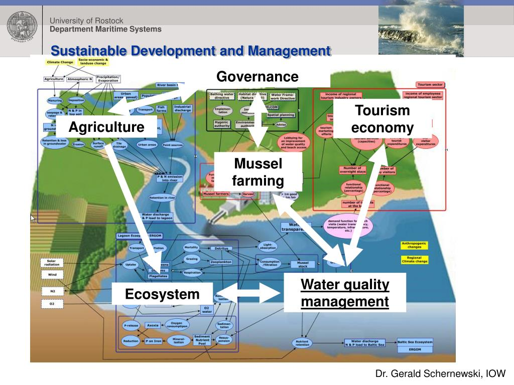 Sustainable Development and Management