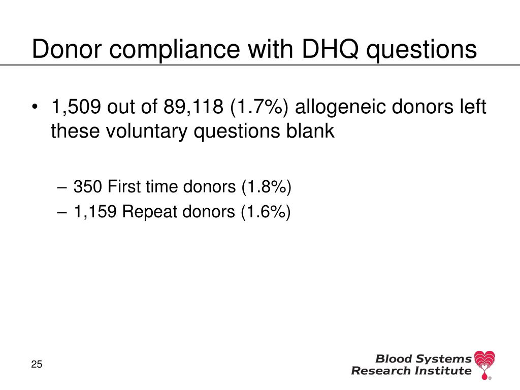 Donor compliance with DHQ questions