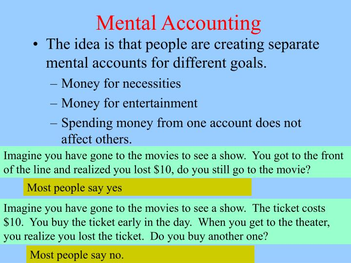 Mental accounting3