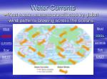 water currents