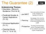 the guarantee 2