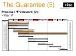 the guarantee 5
