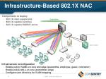 infrastructure based 802 1x nac
