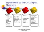 supplements to the on campus classroom north central college