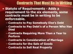 contracts that must be in writing