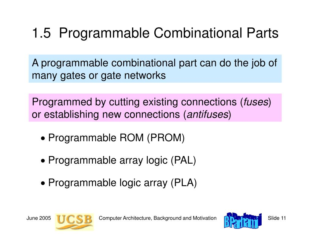 1.5  Programmable Combinational Parts