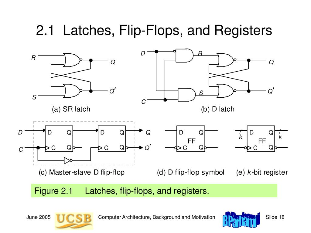 2.1  Latches, Flip-Flops, and Registers