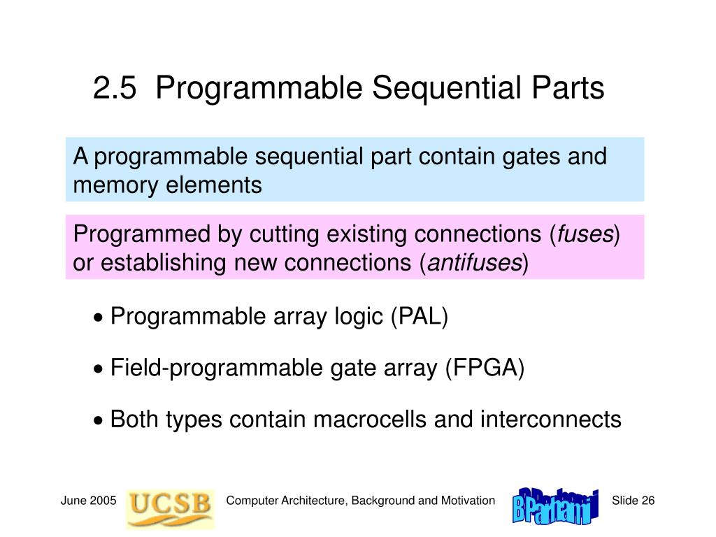 2.5  Programmable Sequential Parts