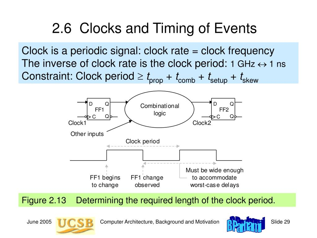 2.6  Clocks and Timing of Events