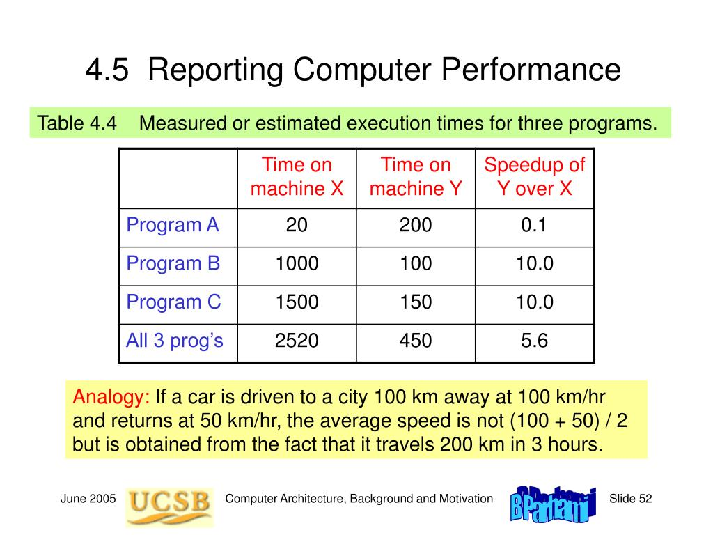 4.5  Reporting Computer Performance