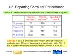 4 5 reporting computer performance