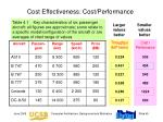 cost effectiveness cost performance